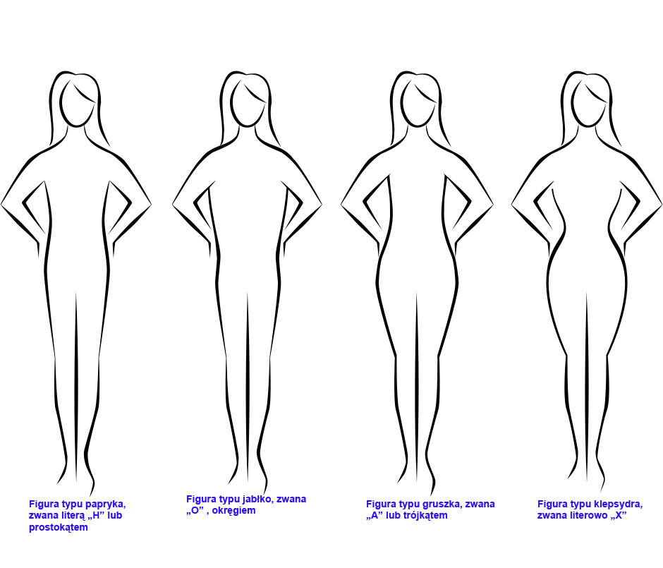 young women and the standards of the female body The disturbing effect our beauty standards have on women try to cultivate that body image that they see in women's that once valued voluptuous female.