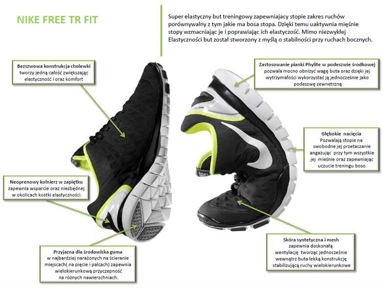 Nike-Free-TR