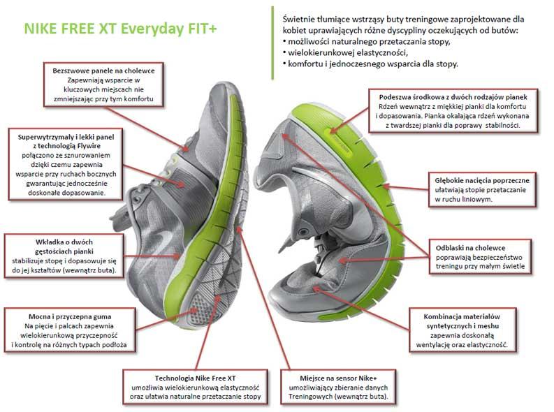 Nike-Free-XT