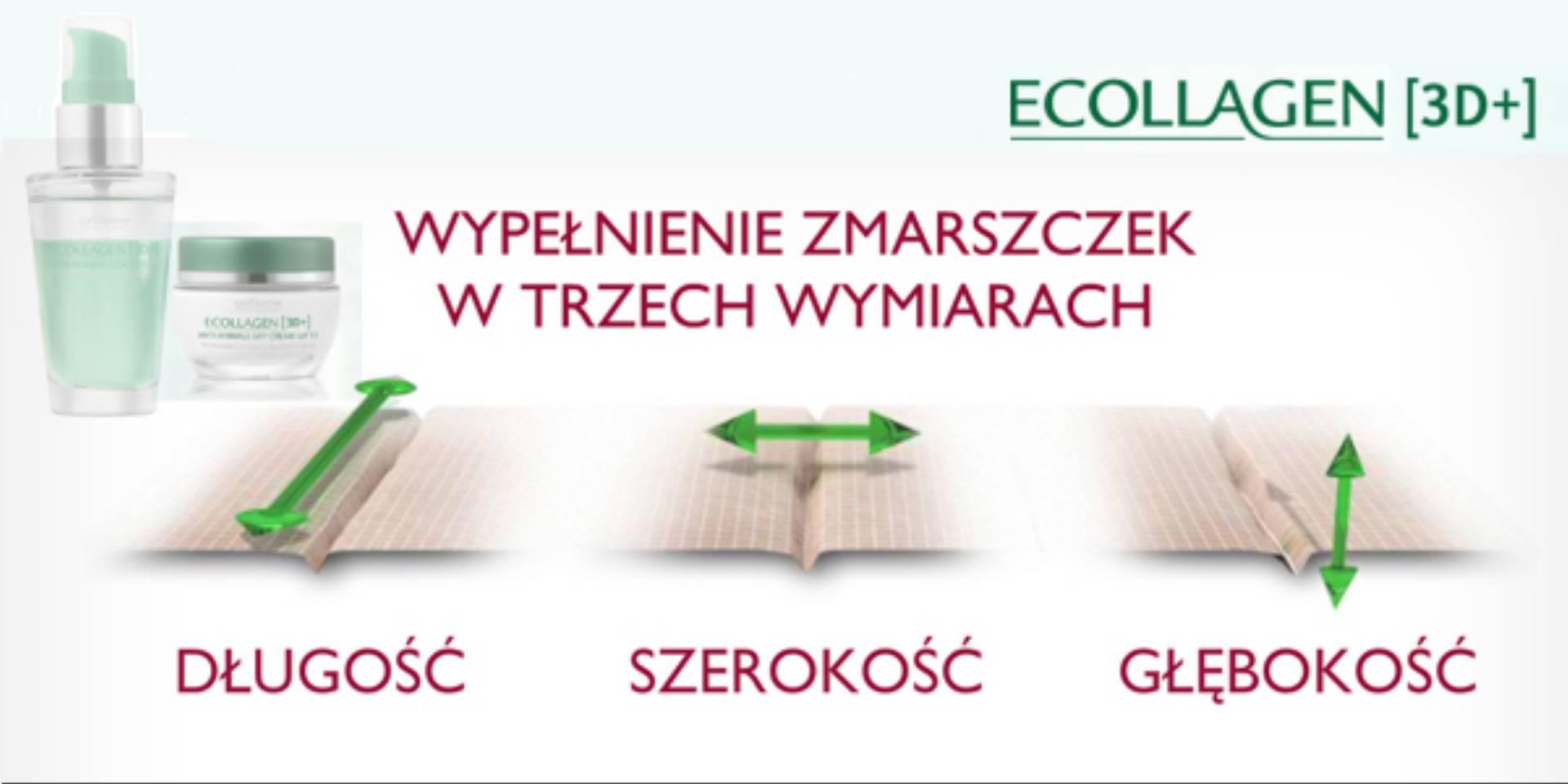 Seria Ecollagen [3D+] Przełom w redukcji zmarszczek!