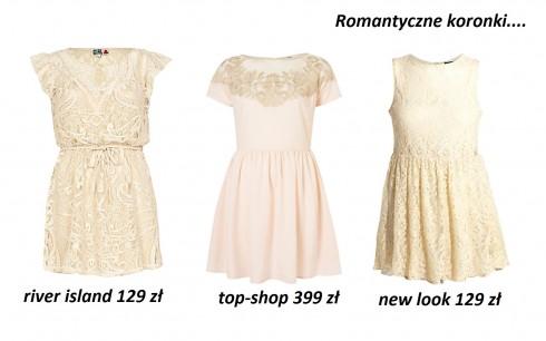 sukienki 2012, romantyczne sukienki, koronkowe sukienki
