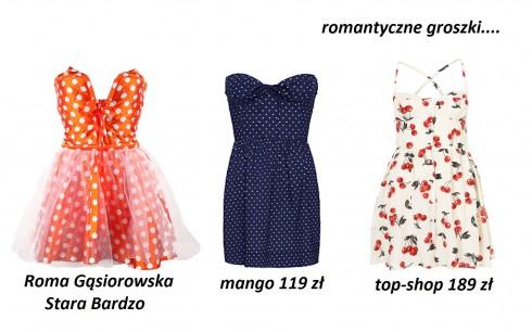 sukienki 2012, romantyczne, sukienki w groszki