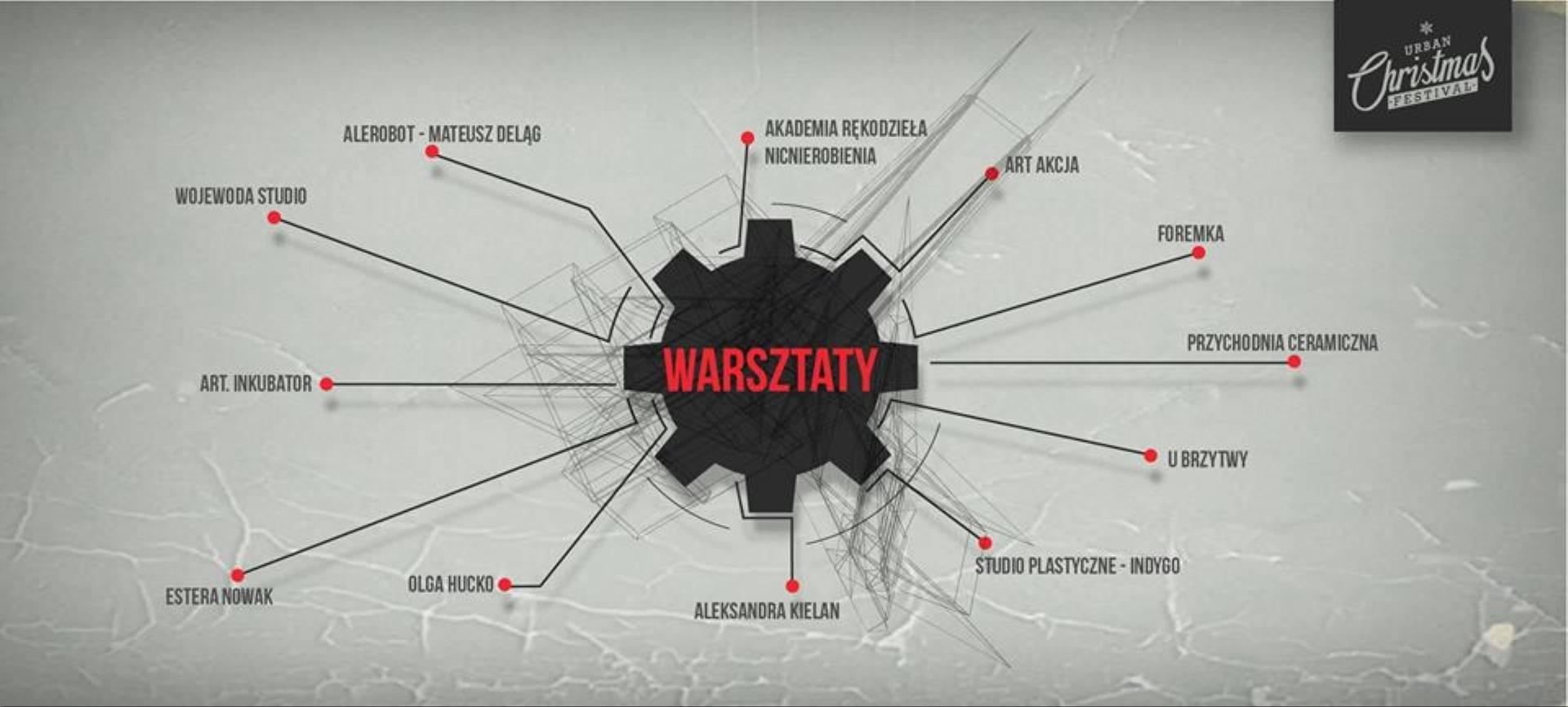 Warsztaty-facebook