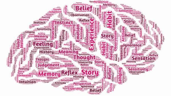 Mapowanie umysłu – jak efektywnie zarządzać czasem