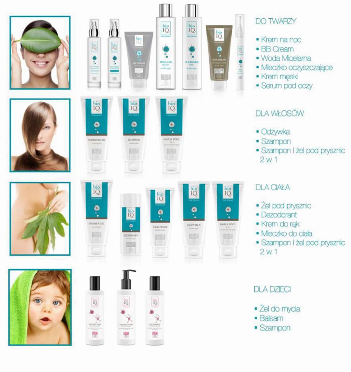 kosmetyki-bio-iq