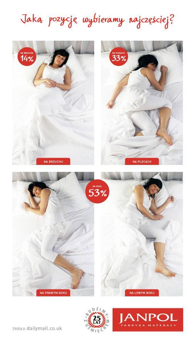 W jakiej pozycji śpimy najczęściej i jakie ma to konsekwencje dla zdrowia