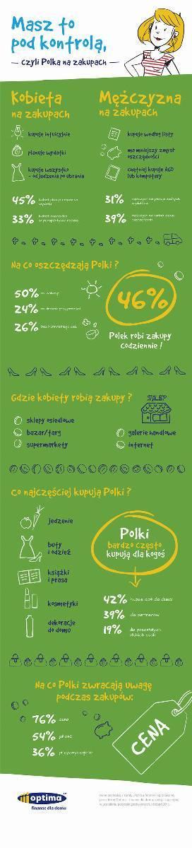 Optima_infografika_Polka a finanse copy