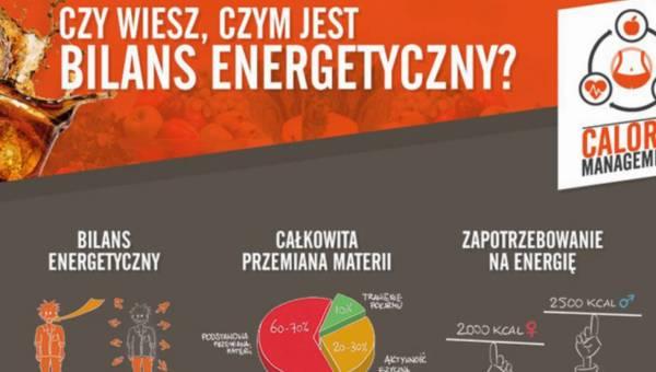 By chudnąć, trzeba jeść! – czyli, jak działa bilans energetyczny organizmu