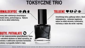 Szkodliwe składniki w lakierach do paznokci – uważaj na to toksyczne trio