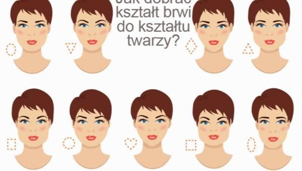 Jak dobrać kształt brwi do kształtu twarzy? Brwi idealne dla każdego owalu twarzy