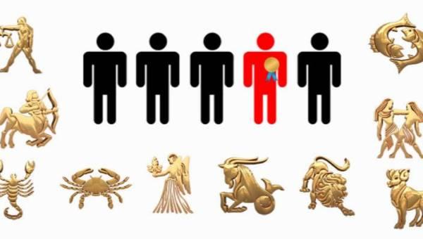 Ranking mężów według znaku zodiaku – nietypowy horoskop miłosny!
