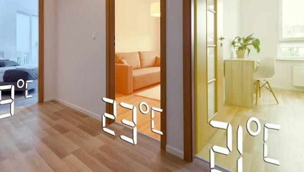 Regulator temperatury – łatwe sterowanie temperaturą w pomieszczeniach